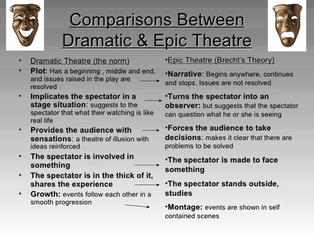 brecht and the difference between the dramatic and epic theatre Showing reality and imagination at different times is a very interesting part of brecht's work,  the difference between dramatic theatre and epic theatre.